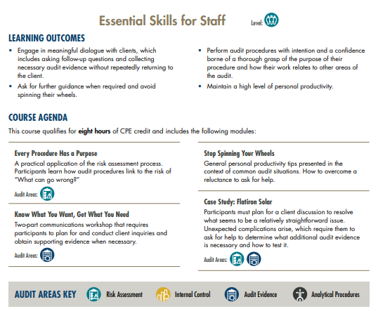 Essential Skills For Staff | MRA Learning